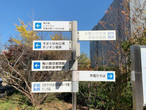 広場の標識
