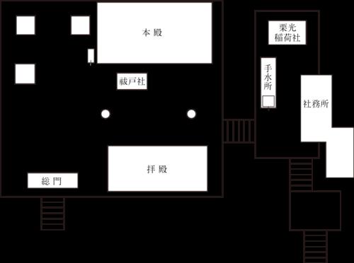 地主神社境内マップ