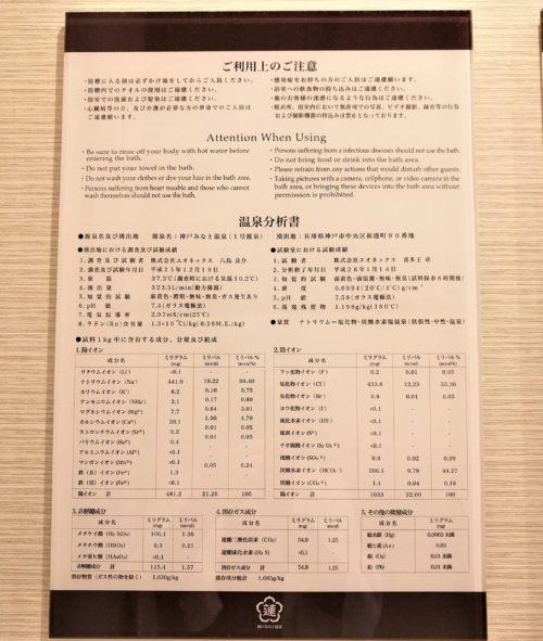 連の温泉分析表