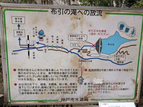 布引の遊歩道看板5