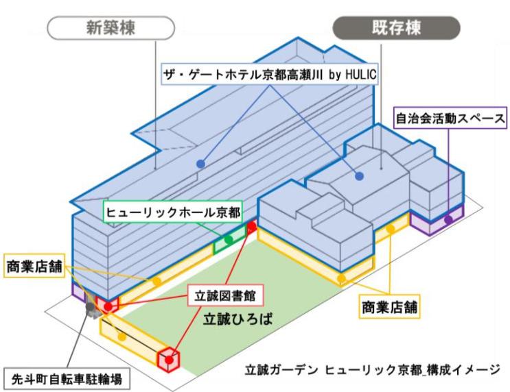 ヒューリック京都フロアマップ
