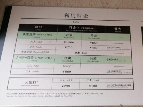 ハーブ園の料金表